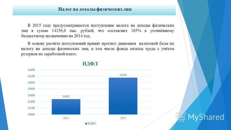 Налог на доходы физических лиц В 2015 году предусматривается поступление налога на доходы физических лиц в сумме 14156,0 тыс. рублей, что составляет 105% к уточнённому бюджетному назначению на 2014 год. В основу расчёта поступлений принят прогноз дин