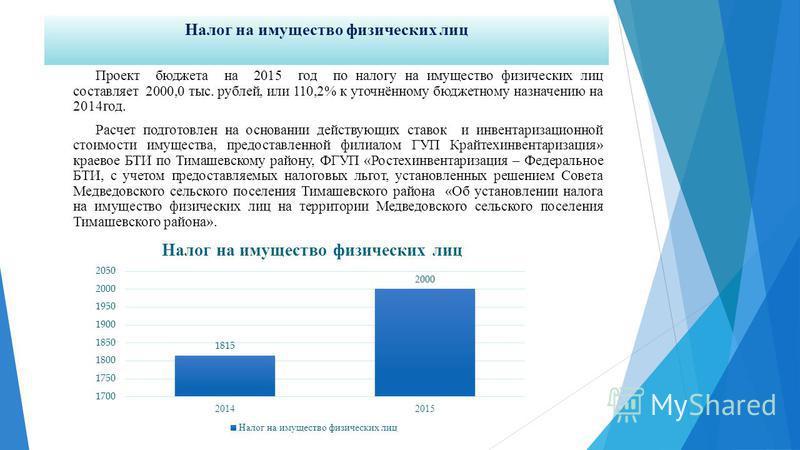 Налог на имущество физических лиц Проект бюджета на 2015 год по налогу на имущество физических лиц составляет 2000,0 тыс. рублей, или 110,2% к уточнённому бюджетному назначению на 2014 год. Расчет подготовлен на основании действующих ставок и инвента