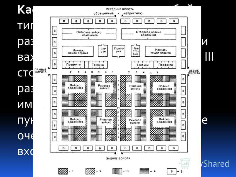Каструмы представляли собой типовые военные лагеря, размещавшиеся на стратегически важных дорогах империи. Во II и III столетиях н. э. такие лагеря размещались на землях всей империи в виде цепи опорных пунктов. Лагерь имел квадратное очертание плана