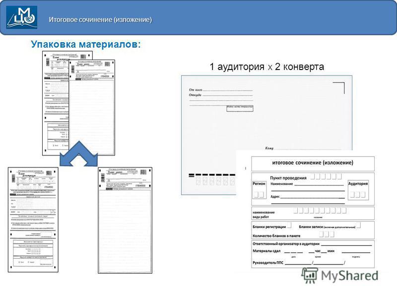 Итоговое сочинение (изложение) Упаковка материалов: 1 аудитория Х 2 конверта