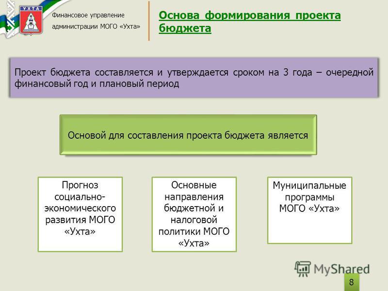 Основа формирования проекта бюджета Финансовое управление администрации МОГО «Ухта» Проект бюджета составляется и утверждается сроком на 3 года – очередной финансовый год и плановый период Основой для составления проекта бюджета является 8 8 Прогноз