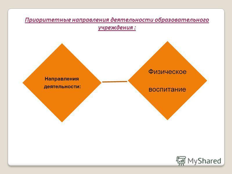 Приоритетные направления деятельности образовательного учреждения : Направления деятельности: Физическое воспитание