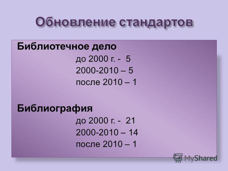 Библиотечное дело до 2000 г. - 5 2000-2010 – 5 после 2010 – 1 Библиография до 2000 г. - 21 2000-2010 – 14 после 2010 – 1