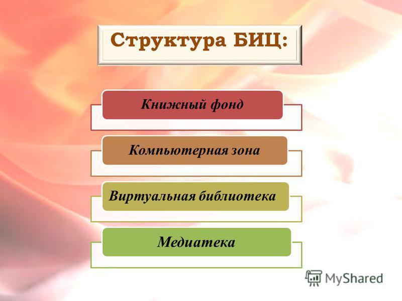 Структура БИЦ: Книжный фонд Компьютерная зона Виртуальная библиотека Медиатека