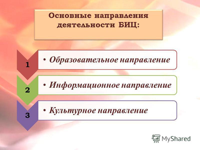Основные направления деятельности БИЦ: 1 Образовательное направление 2 Информационное направление 3 Культурное направление