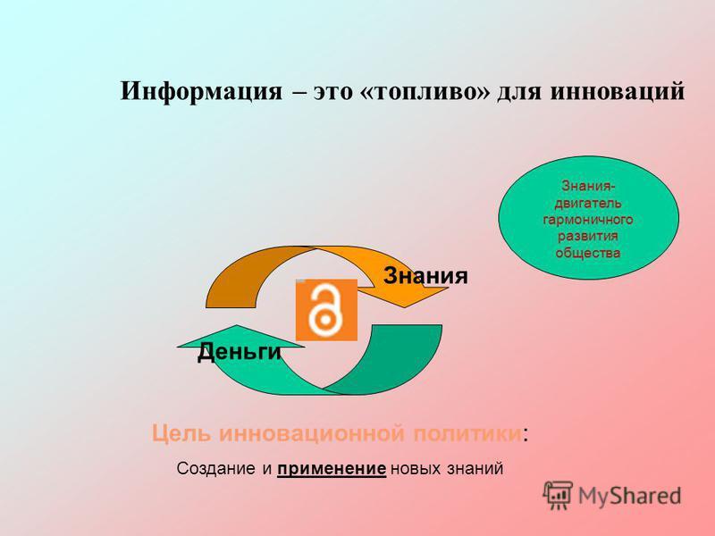 Информация – это «топливо» для инноваций Деньги Знания Цель инновационной политики: Создание и применение новых знаний Знания- двигатель гармоничного развития общества