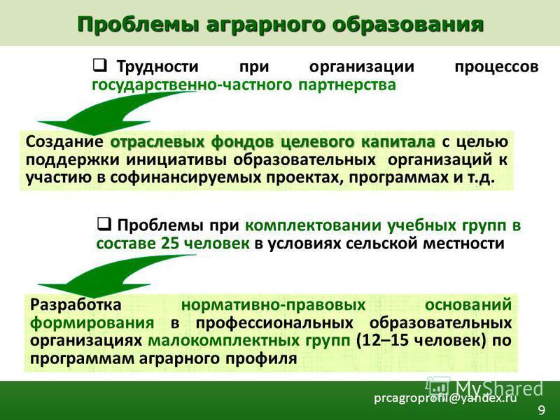 Проблемы аграрного образования prcagroprofil@yandex.ru Трудности при организации процессов государственно-частного партнерства отраслевых фондов целевого капитала Создание отраслевых фондов целевого капитала с целью поддержки инициативы образовательн
