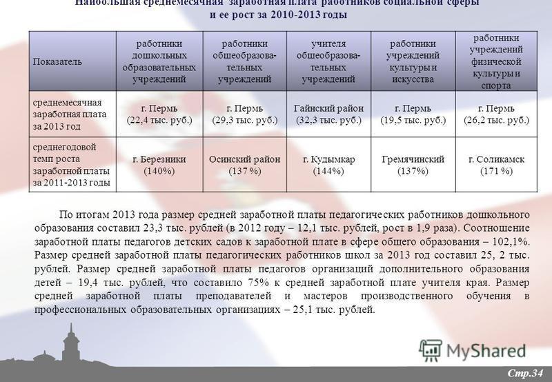 Стр.34 По итогам 2013 года размер средней заработной платы педагогических работников дошкольного образования составил 23,3 тыс. рублей (в 2012 году – 12,1 тыс. рублей, рост в 1,9 раза). Соотношение заработной платы педагогов детских садов к заработно