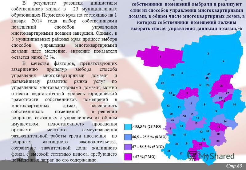 Стр.63 В результате развития инициативы собственников жилья в 23 муниципальных образованиях Пермского края по состоянию на 1 января 2014 года выбор собственниками помещений способов управления многоквартирными домами завершен. Однако, в 8 муниципальн