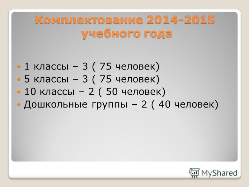 Комплектование 2014-2015 учебного года 1 классы – 3 ( 75 человек) 5 классы – 3 ( 75 человек) 10 классы – 2 ( 50 человек) Дошкольные группы – 2 ( 40 человек)
