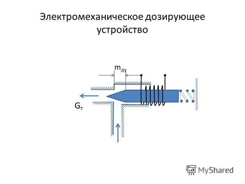 Электромеханическое дозирующее устройство m ду GтGт