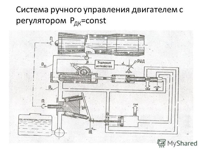 Система ручного управления двигателем с регулятором Р ДК =const