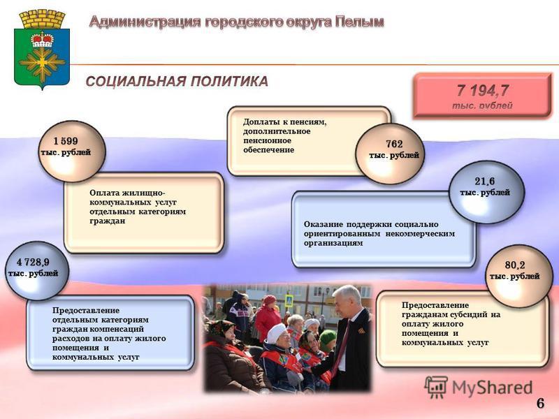 6 Доплаты к пенсиям, дополнительное пенсионное обеспечение 762 тыс. рублей Оказание поддержки социально ориентированным некоммерческим организациям 21,6 тыс. рублей Предоставление гражданам субсидий на оплату жилого помещения и коммунальных услуг 80,
