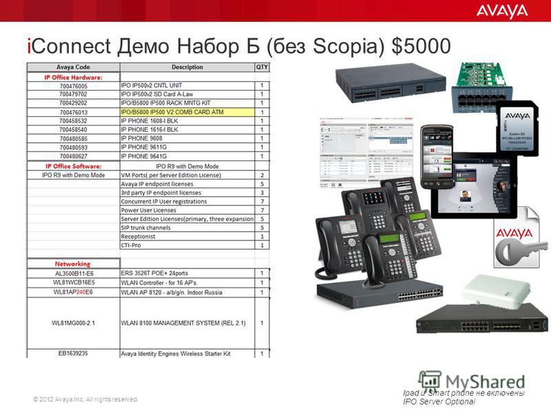 © 2012 Avaya Inc. All rights reserved. 9 iConnect Демо Набор Б (без Scopia) $5000 Ipad и Smart phone не включены IPO Server Optional