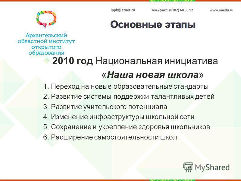 Основные этапы 2010 год Национальная инициатива «Наша новая школа» 1. Переход на новые образоватьельные стандарты 2. Развитие системы поддержки талантливых детей 3. Развитие учительского потенциала 4. Изменение инфраструктуры школьной сети 5. Сохране
