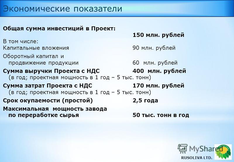 Общая сумма инвестиций в Проект: 150 млн. рублей В том числе: Капитальные вложения 90 млн. рублей Оборотный капитал и продвижение продукции 60 млн. рублей Сумма выручки Проекта с НДС400 млн. рублей (в год; проектная мощность в 1 год – 5 тыс. тонн) Су