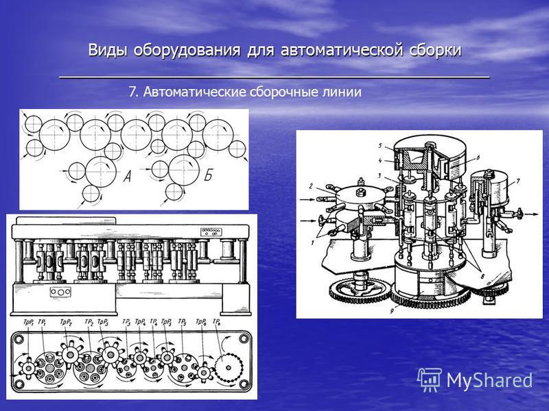 Виды оборудования для автоматической сборки _______________________________________________ 7. Автоматические сборочные линии