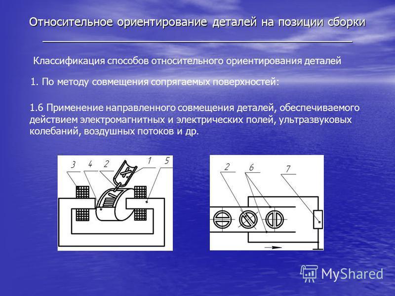 Относительное ориентирование деталей на позиции сборки _______________________________________________ Классификация способов относительного ориентирования деталей 1. По методу совмещения сопрягаемых поверхностей: 1.6 Применение направленного совмеще