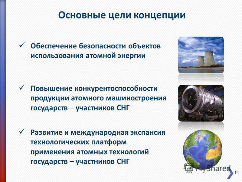 14 Основные цели концепции Обеспечение безопасности объектов использования атомной энергии Повышение конкурентоспособности продукции атомного машиностроения государств – участников СНГ Развитие и международная экспансия технологических платформ приме