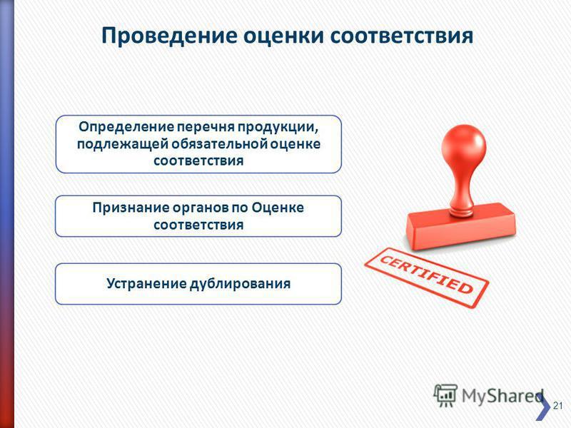 21 Признание органов по Оценке соответствия Устранение дублирования Определение перечня продукции, подлежащей обязательной оценке соответствия Проведение оценки соответствия