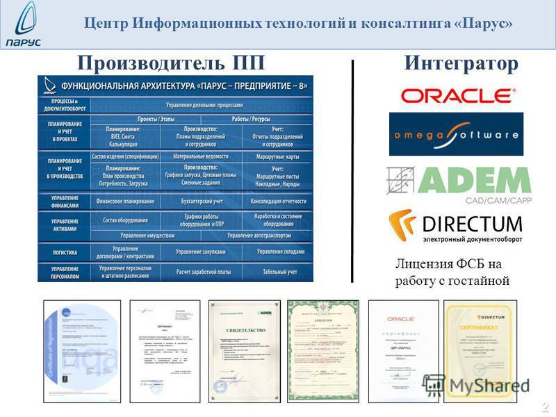 Центр Информационных технологий и консалтинга «Парус»2 Интегратор Лицензия ФСБ на работу с гостайной Производитель ПП