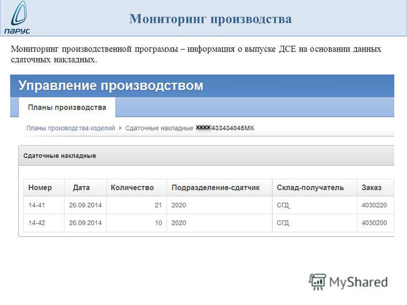 Мониторинг производственной программы – информация о выпуске ДСЕ на основании данных сдаточных накладных. Мониторинг производства