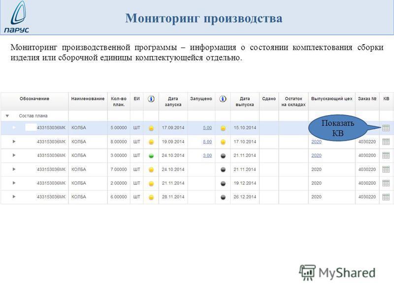Мониторинг производственной программы – информация о состоянии комплектования сборки изделия или сборочной единицы комплектующейся отдельно. Показать КВ Мониторинг производства