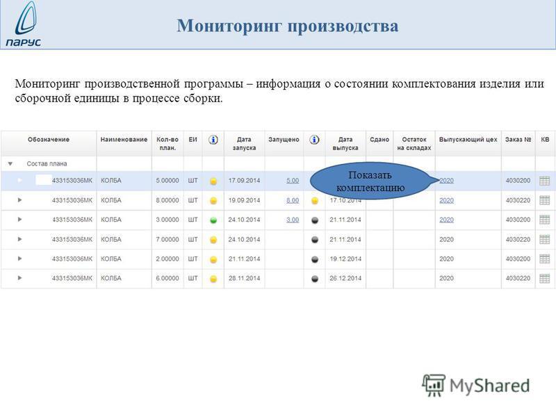 Мониторинг производственной программы – информация о состоянии комплектования изделия или сборочной единицы в процессе сборки. Показать комплектацию Мониторинг производства