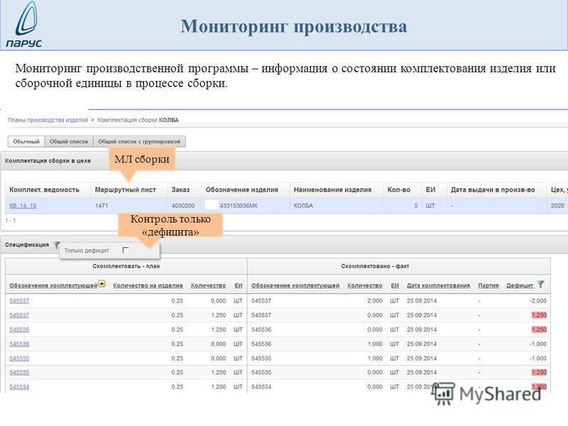 Мониторинг производственной программы – информация о состоянии комплектования изделия или сборочной единицы в процессе сборки. МЛ сборки Контроль только «дефицита» Мониторинг производства