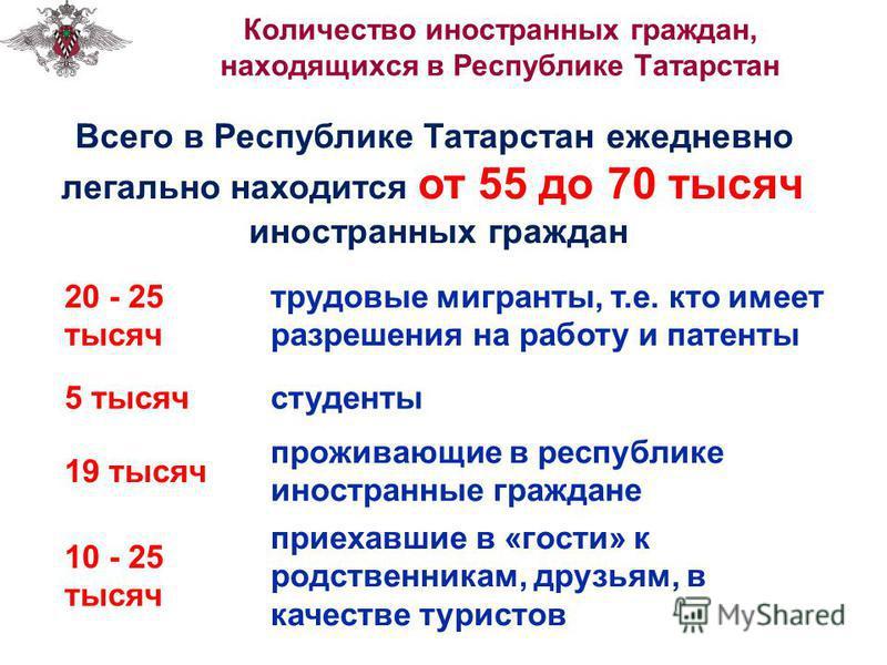 Количество иностранных граждан, находящихся в Республике Татарстан 20 - 25 тысяч трудовые мигранты, т.е. кто имеет разрешения на работу и патенты 5 тысяч студенты 19 тысяч проживающие в республике иностранные граждане 10 - 25 тысяч приехавшие в «гост