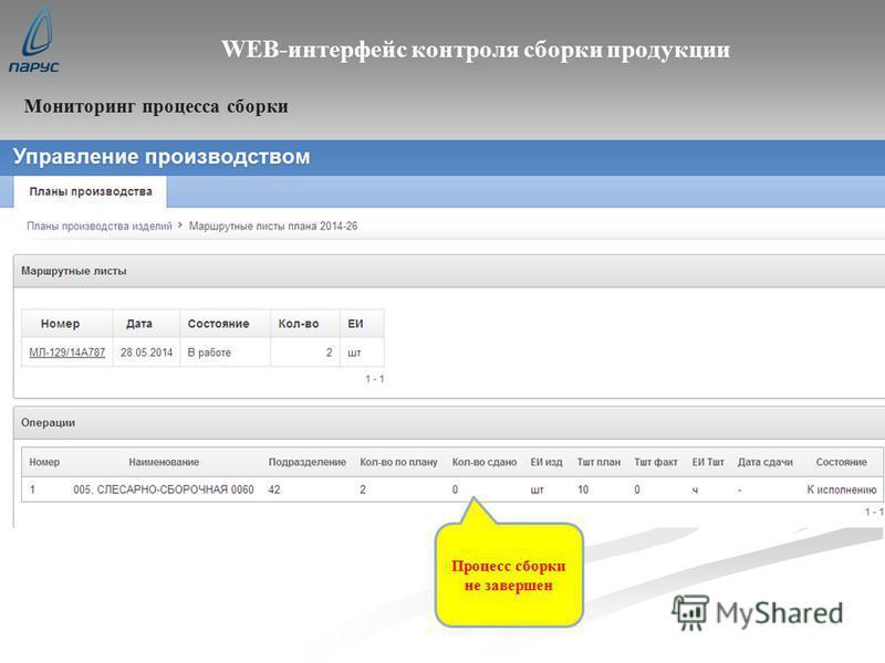 WEB-интерфейс контроля сборки продукции Мониторинг процесса сборки Процесс сборки не завершен