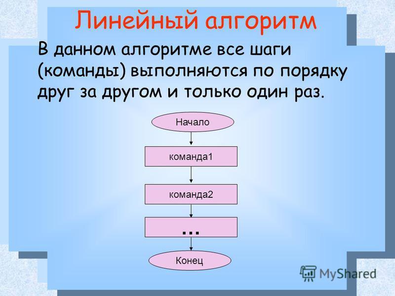 Линейный алгоритм В данном алгоритме все шаги (команды) выполняются по порядку друг за другом и только один раз. Начало команда 1 команда 2 … Конец