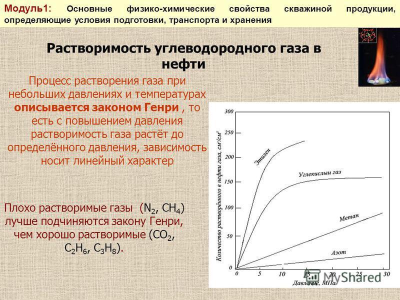 Растворимость углеводородного газа в нефти Процесс растворения газа при небольших давлениях и температурах описывается законом Генри, то есть с повышением давления растворимость газа растёт до определённого давления, зависимость носит линейный характ