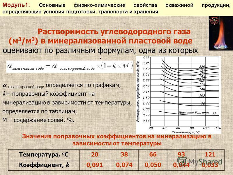 Растворимость углеводородного газа (м 3 /м 3 ) в минерализованной пластовой воде оценивают по различным формулам, одна из которых : газа в пресной воде определяется по графикам; k – поправочный коэффициент на минерализацию в зависимости от температур