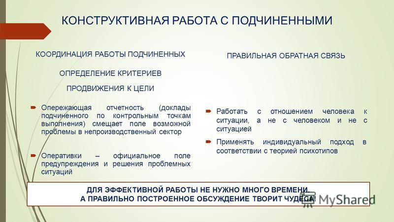 КОНСТРУКТИВНАЯ РАБОТА С ПОДЧИНЕННЫМИ КООРДИНАЦИЯ РАБОТЫ ПОДЧИНЕННЫХ ОПРЕДЕЛЕНИЕ КРИТЕРИЕВ ПРОДВИЖЕНИЯ К ЦЕЛИ Опережающая отчетность (доклады подчиненного по контрольным точкам выполнения) смещает поле возможной проблемы в непроизводственный сектор Оп
