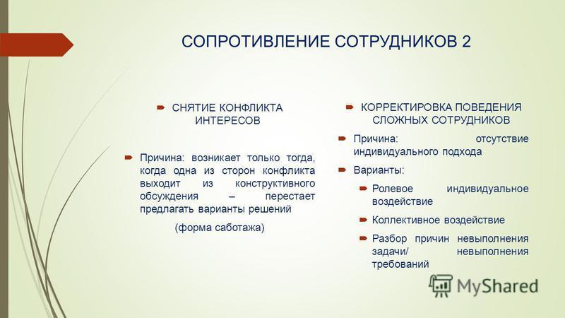 СОПРОТИВЛЕНИЕ СОТРУДНИКОВ 2 СНЯТИЕ КОНФЛИКТА ИНТЕРЕСОВ Причина: возникает только тогда, когда одна из сторон конфликта выходит из конструктивного обсуждения – перестает предлагать варианты решений (форма саботажа) КОРРЕКТИРОВКА ПОВЕДЕНИЯ СЛОЖНЫХ СОТР