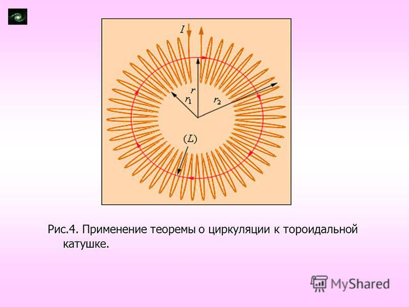 Рис.4. Применение теоремы о циркуляции к тороидальной катушке.