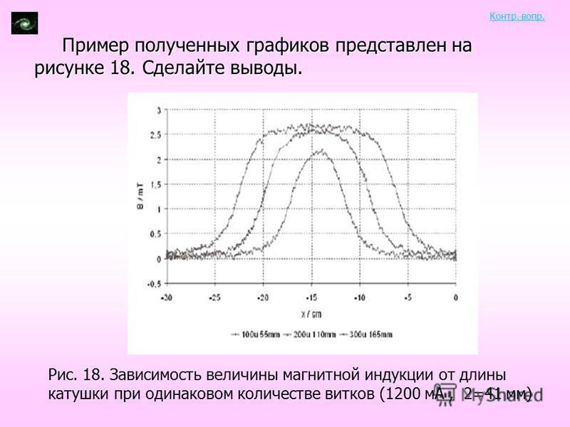 Пример полученных графиков представлен на рисунке 18. Сделайте выводы. Рис. 18. Зависимость величины магнитной индукции от длины катушки при одинаковом количестве витков (1200 мА, 2=41 мм) Контр. вопр.