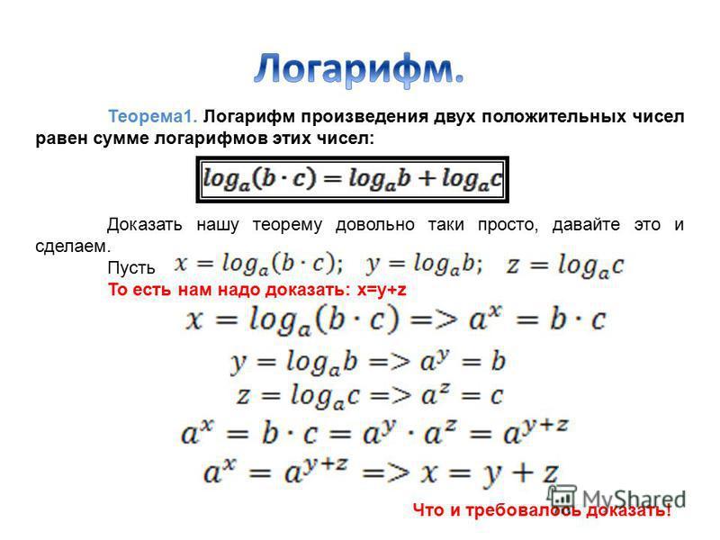 Теорема 1. Логарифм произведения двух положительных чисел равен сумме логарифмов этих чисел: Доказать нашу теорему довольно таки просто, давайте это и сделаем. Пусть То есть нам надо доказать: х=y+z Что и требовалось доказать!