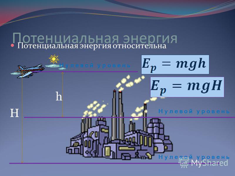 Потенциальная энергия Потенциальная энергия относительна h H Нулевой уровень
