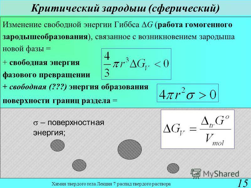 Химия твердого тела Лекция 7 распад твердого раствора 15 Критический зародыш (сферический) Изменение свободной энергии Гиббса G (работа гомогенного зародышеобразования), связанное с возникновением зародыша новой фазы = + свободная энергия фазового пр