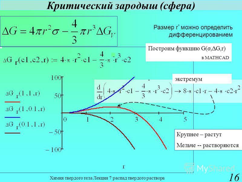 Химия твердого тела Лекция 7 распад твердого раствора 16 Критический зародыш (сфера) Размер r * можно определить дифференцированием экстремум Построим функцию G(, G,r) в MATHCAD Крупнее – растут Мельче -- растворяются