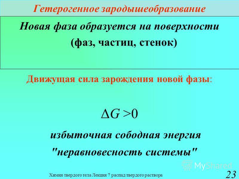 Химия твердого тела Лекция 7 распад твердого раствора 23 Гетерогенное зародышеобразование Новая фаза образуется на поверхности (фаз, частиц, стенок) Движущая сила зарождения новой фазы: ΔG >0 избыточная свободная энергия неравновесность системы