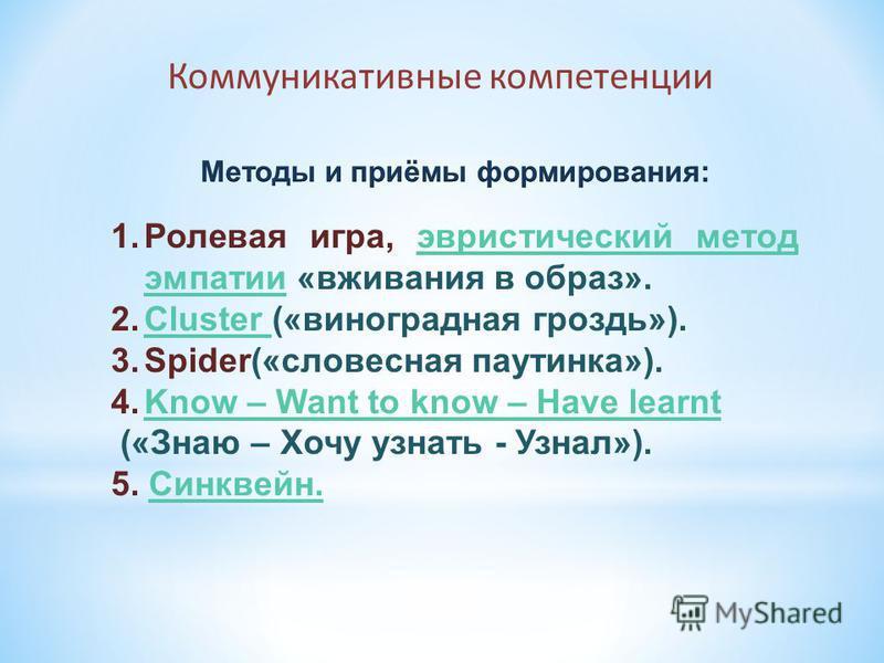 1. Ролевая игра, эвристический метод эмпатии «вживания в образ».эвристический метод эмпатии 2. Cluster («виноградная гроздь»).Cluster 3.Spider(«словесная паутинка»). 4. Know – Want to know – Have learntKnow – Want to know – Have learnt («Знаю – Хочу