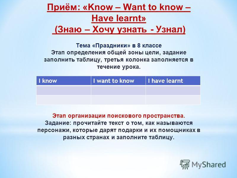 Приём: «Know – Want to know – Have learnt» (Знаю – Хочу узнать - Узнал) Тема «Праздники» в 8 классе Этап определения общей зоны цели, задание заполнить таблицу, третья колонка заполняется в течение урока. Этап организации поискового пространства. Зад
