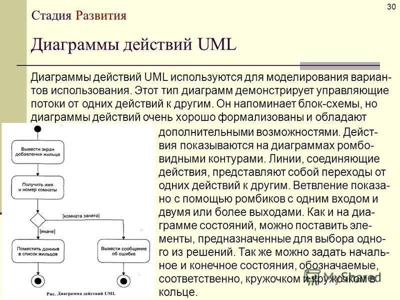 Диаграммы действий UML 30 Диаграммы действий UML используются для моделирования вариан- тов использования. Этот тип диаграмм демонстрирует управляющие потоки от одних действий к другим. Он напоминает блок-схемы, но диаграммы действий очень хорошо фор