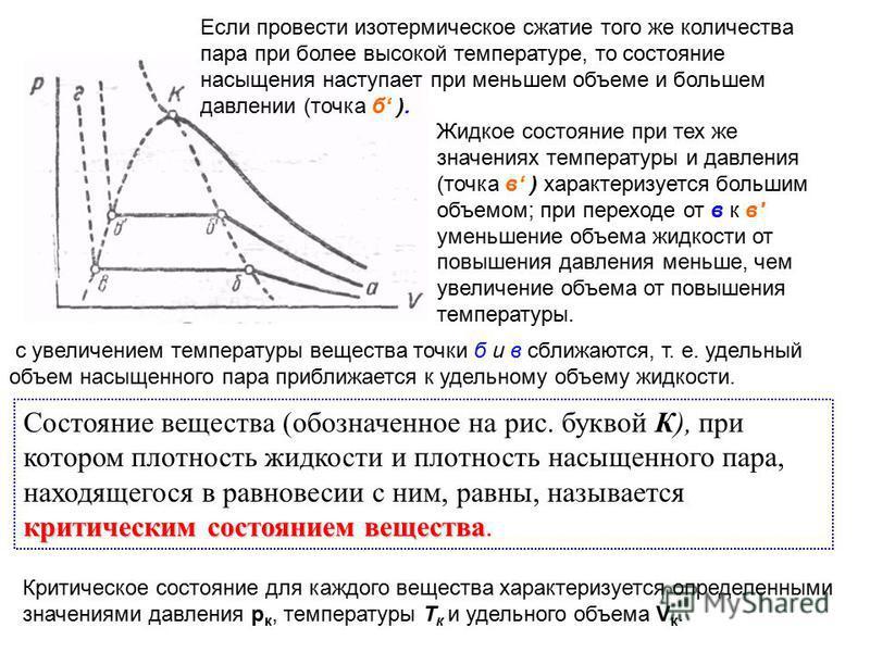 Если провести изотермическое сжатие того же количества пара при более высокой температуре, то состояние насыщения наступает при меньшем объеме и большем давлении (точка б ). Жидкое состояние при тех же значениях температуры и давления (точка в ) хара