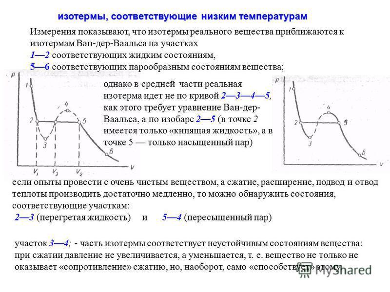изотермы, соответствующие низким температурам Измерения показывают, что изотермы реального вещества приближаются к изотермам Ван-дер-Ваальса на участках 12 соответствующих жидким состояниям, 56 соответствующих парообразным состояниям вещества; однако