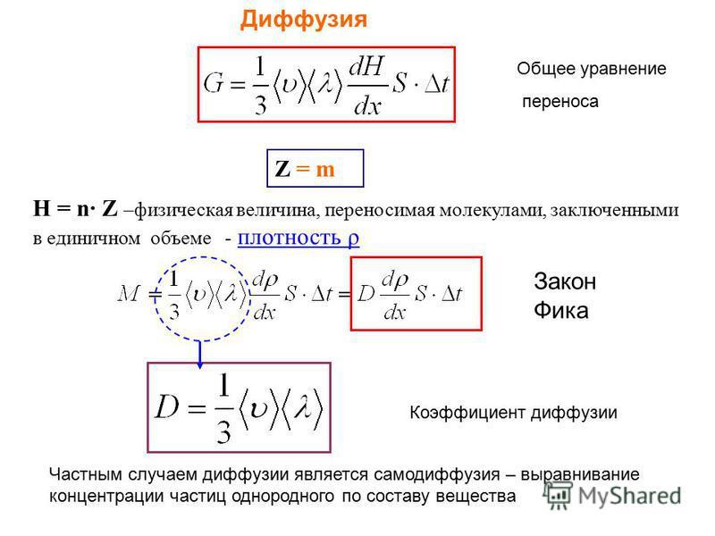 Диффузия Z = m Н = n· Z –физическая величина, переносимая молекулами, заключенными в единичном объеме - плотность ρ Коэффициент диффузии Закон Фика Частным случаем диффузии является самодиффузия – выравнивание концентрации частиц однородного по соста