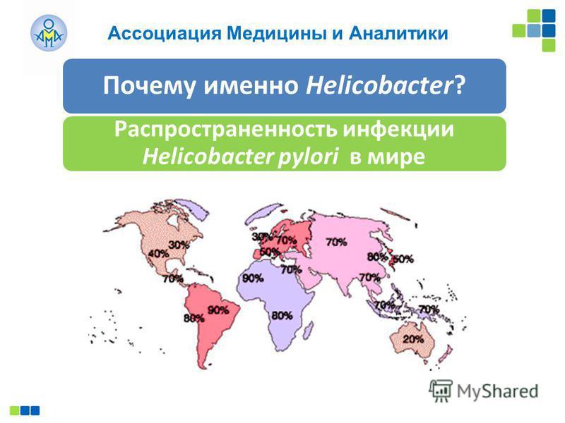 Ассоциация Медицины и Аналитики Почему именно Helicobacter? Распространенность инфекции Helicobacter pylori в мире